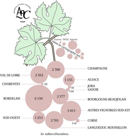 Carte - Estimation de récolte par vignoble AOC en 2009 (Production en  milliers d'hectolitres)