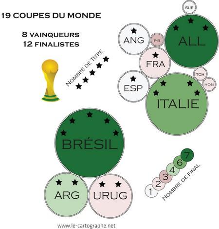 Statistiques et coupe du monde de football - Vainqueurs coupe du monde ...